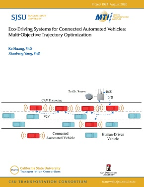 Eco-Driving Systems for Connected Automated Vehicles: Multi-Objective Trajectory Optimization